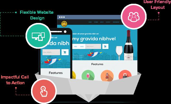 Нужна ли ми е целева страница за бизнес сайта ми?