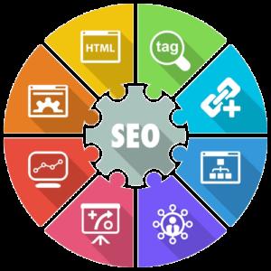 Принципи на вътрешна оптимизация от дигитална агенция SEOMAX