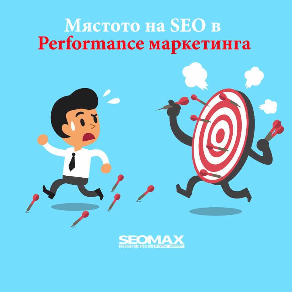 Място на seo оптимизацията в permormance маркетинга