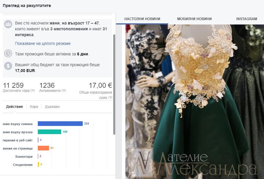 Фейсбук рекламиране за дрехи - case study за онлайн маркетинг