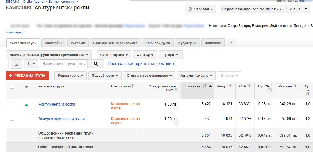 Google рекламиране - онлайн маркетинг