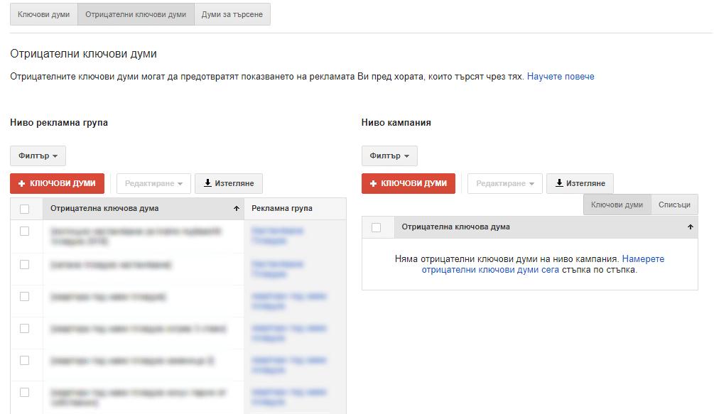 Защо Google рекламите не се показват - отрицателни ключови думи