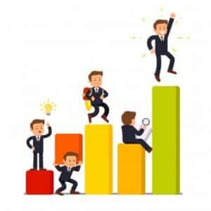 бизнес цели, как се създават бизнес цели, фирмен разстеж